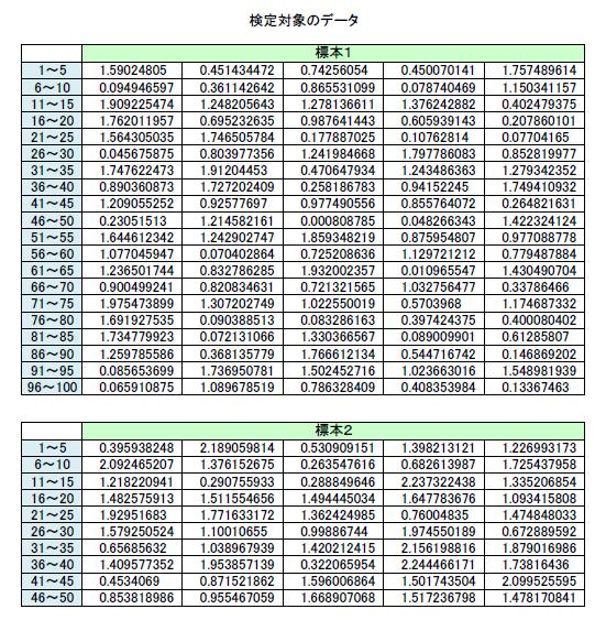 Kolmogorov smirnov test sample size for Table kolmogorov smirnov